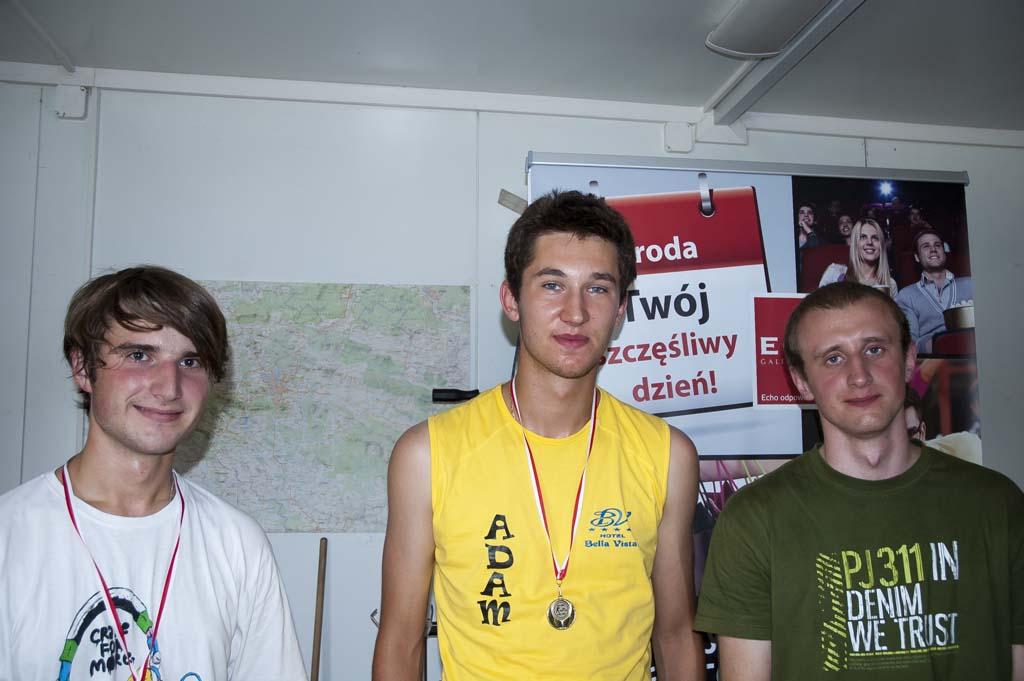 esport.kielce: ZRO - LAN 2004 czyli odsłona druga